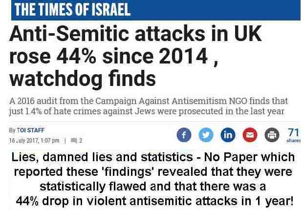 Manipulating Antisemitism Statistics – the CST and CAA